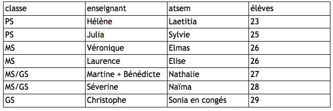 composition-maternelle